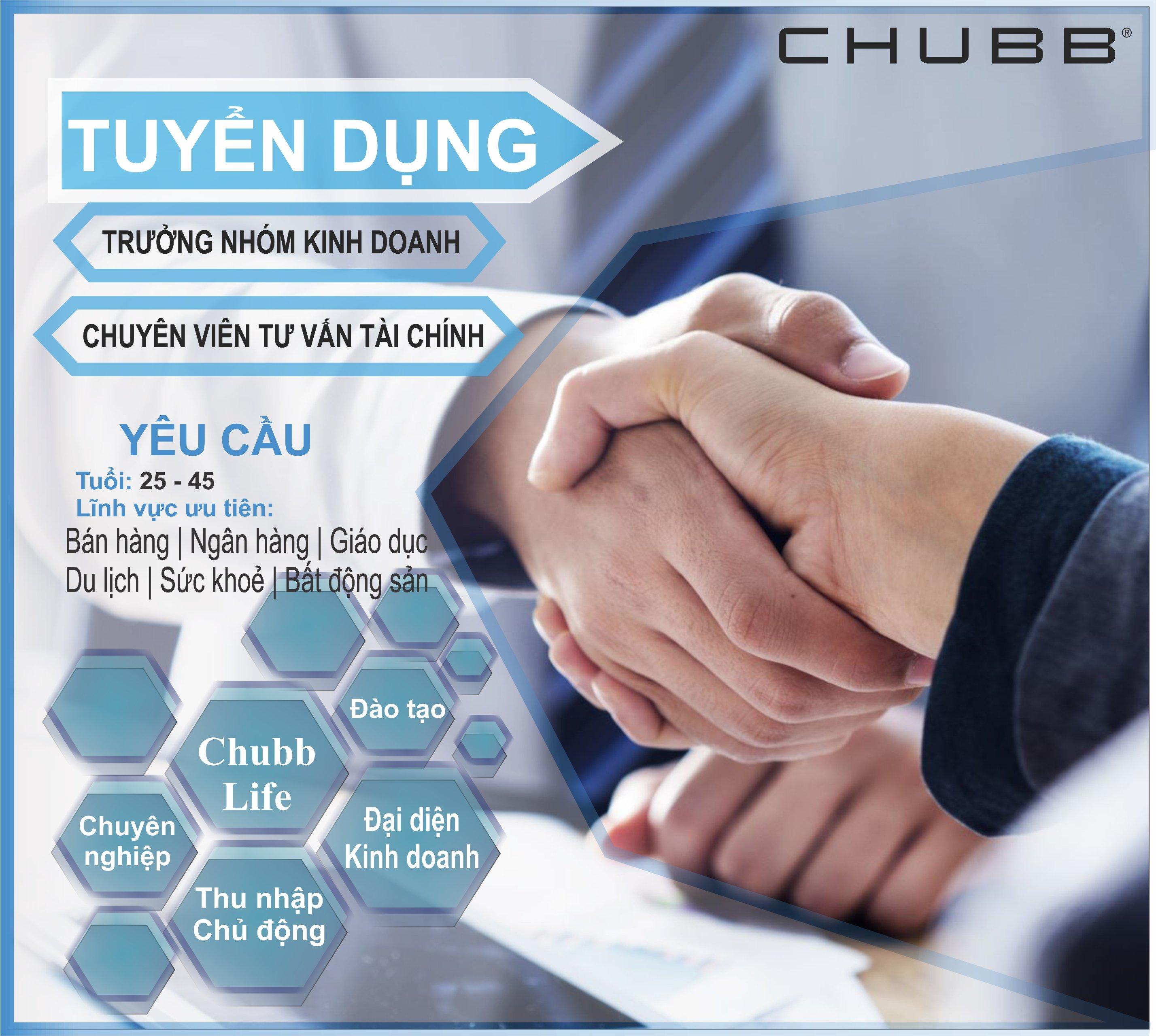 Đại diện kinh doanh/ Trưởng Nhóm Kinh Doanh